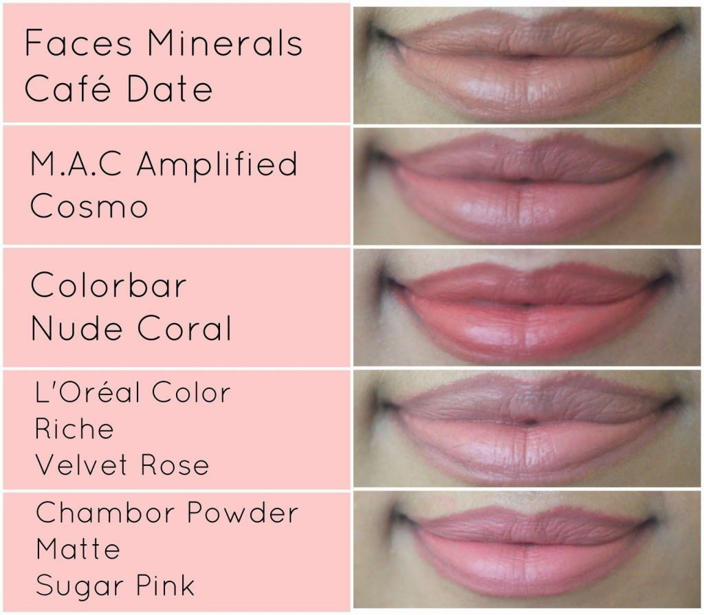 Blush And Lips - Top 5 Online 2