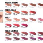 Super Lustrous Lipstick - Opiniones On line
