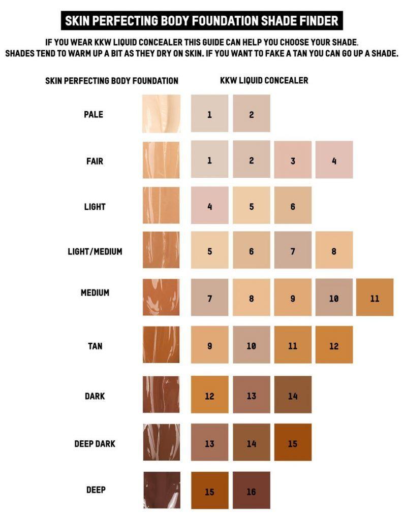 The Body Medium/Dark - Top 5 en Linea 2